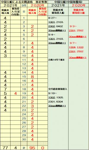 250kio_convert_20210923161336.png