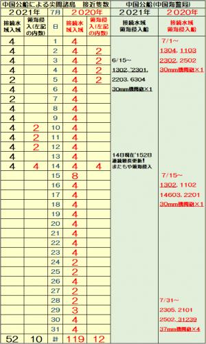 2525kk_convert_20210715164248.png
