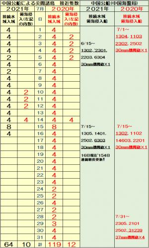 2525qq_convert_20210716161251.png