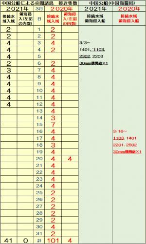 256dgyu_convert_20210312161944.png