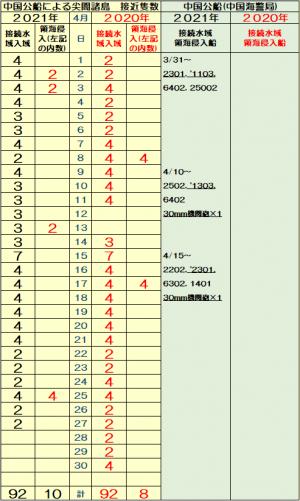 258poi_convert_20210427170402.png