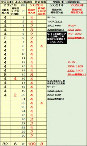 258pop_convert_20210621062049.png