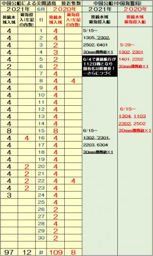 25ssa_convert_20210624164301.png