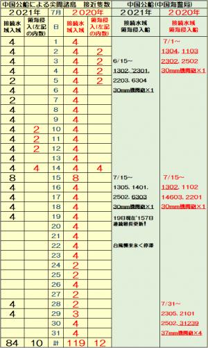 3636kk_convert_20210729160431.png