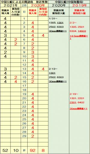 3636lo_convert_20210216170146.png