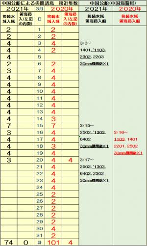 36458ii_convert_20210320155033.png