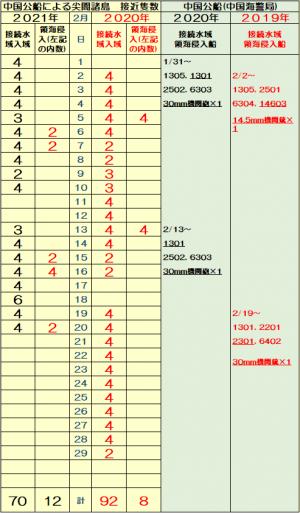 36dfdfd_convert_20210221121527.png