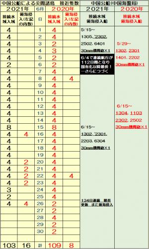 525asaw_convert_20210626140154.png