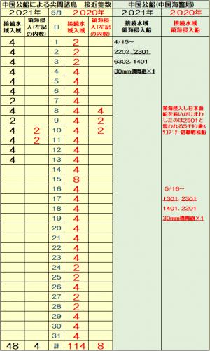 526hji_convert_20210513164818.png
