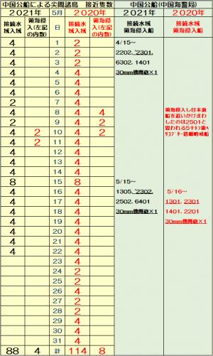528ss_convert_20210522155308.png