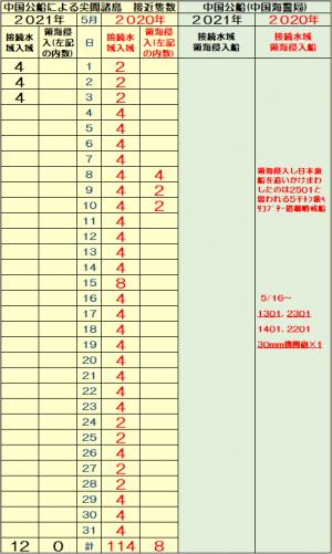 556p_convert_20210504064352.png
