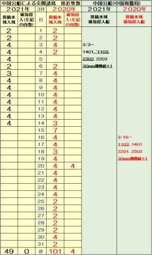 558dsdr_convert_20210314172551.png