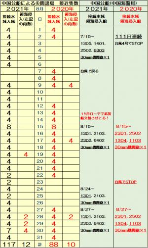 5826534_convert_20210831155605.png