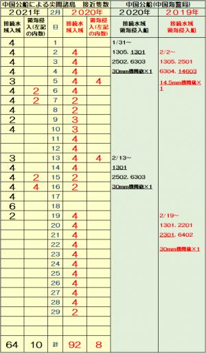 5egegw_convert_20210220055817.png