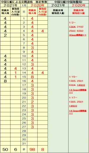 5lop_convert_20210119064755.png