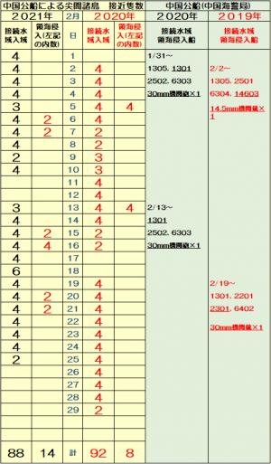5sas_convert_20210226064148.png