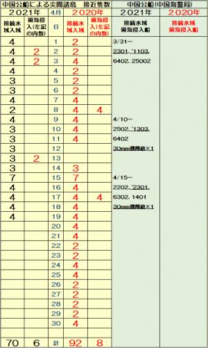 5zx_convert_20210420064529.png