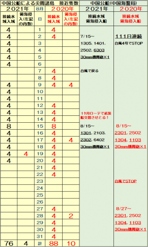 753oo_convert_20210820130830.png