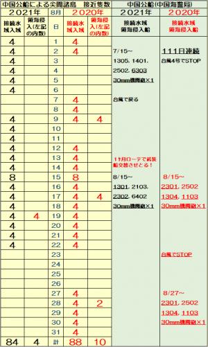 753s_convert_20210822065344.png