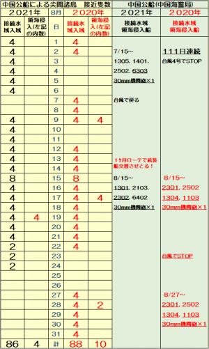 758gg_convert_20210825062707.png