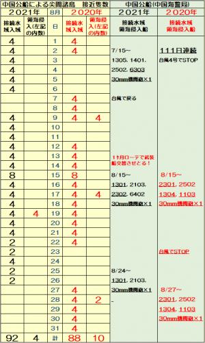 7598ii_convert_20210827071459.png