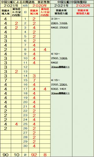 785pop_convert_20210427061958.png