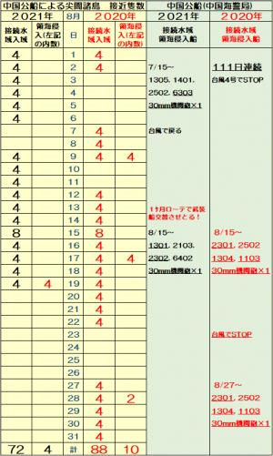 ldd14_convert_20210820055408.png