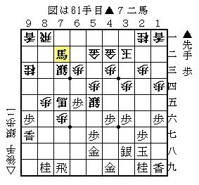 1969-10-21順位戦佐藤大五郎vs中原誠partⅠ③