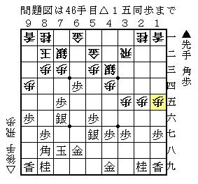 1972-05-09名人戦中原誠vs大山康晴partⅠ①