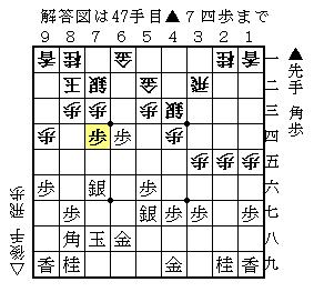 1972-05-09名人戦中原誠vs大山康晴partⅠ②