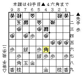 1972-05-09名人戦中原誠vs大山康晴partⅠ③