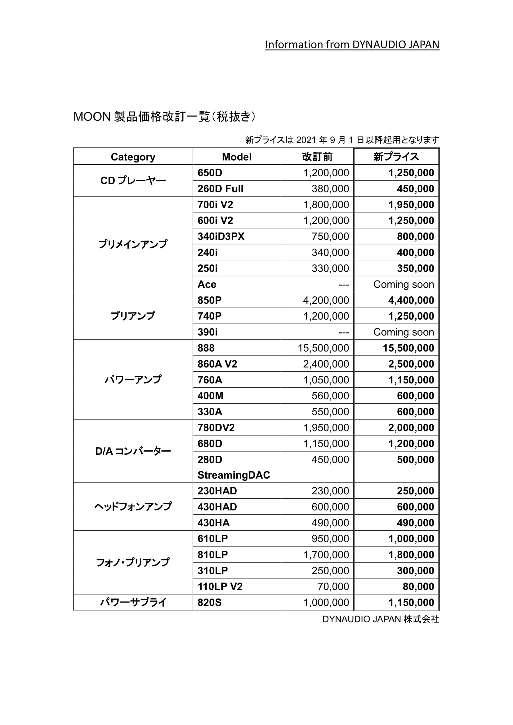 202108dynaMoon価格改定-2