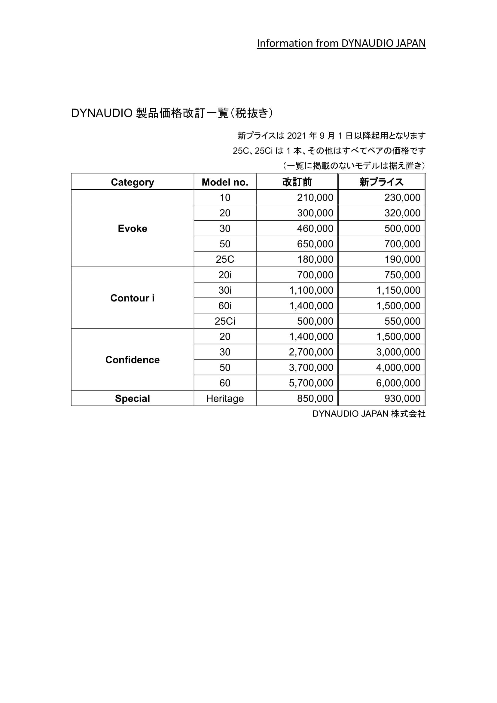 202108dynaMoon価格改定-3