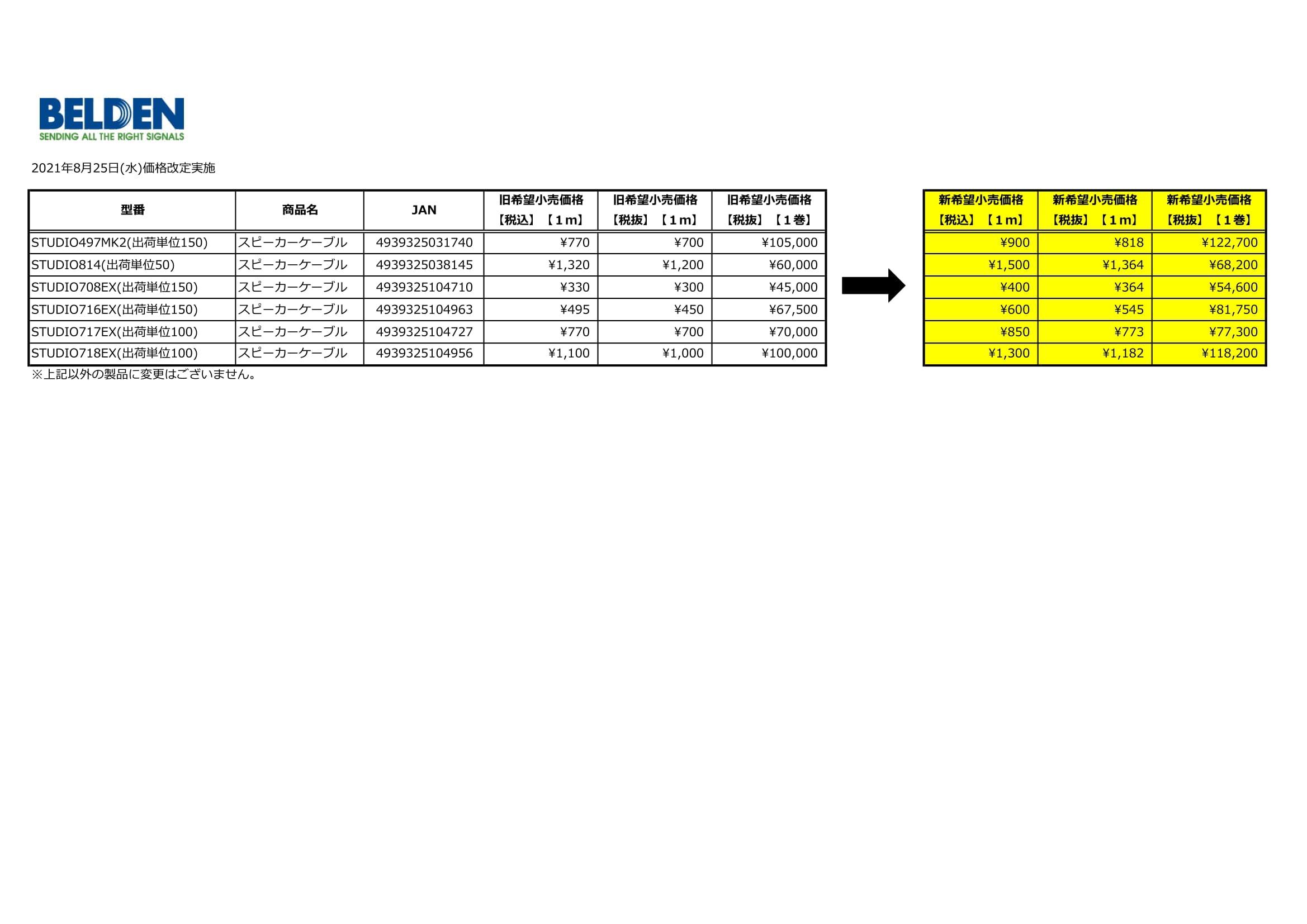 Belden価格改定_20210715-1