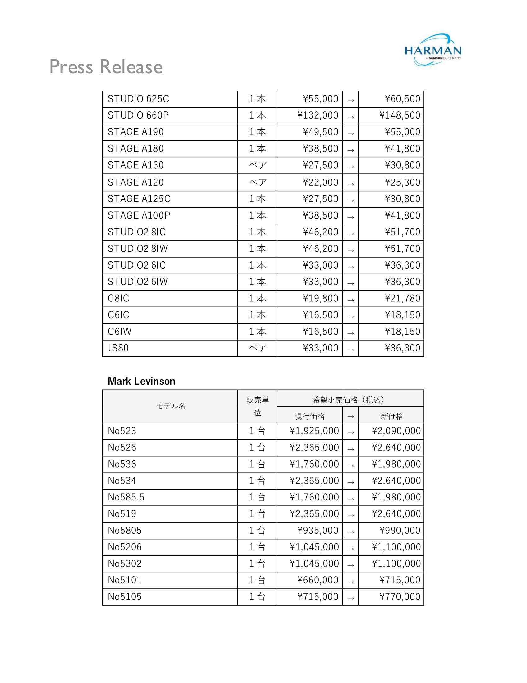 【PRESS RELEASE】JBLおよびMark Levinson 一部製品価格改定のお知らせ-2