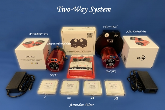Two-Way System+