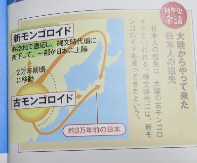 「大迫力!写真と絵でわかる日本史」大陸から来た日本人の祖先