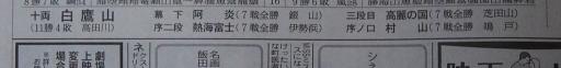 20210330・大相撲05・十両以下優勝・特大