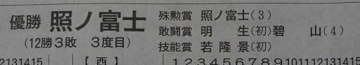 20210330・大相撲04・優勝三賞