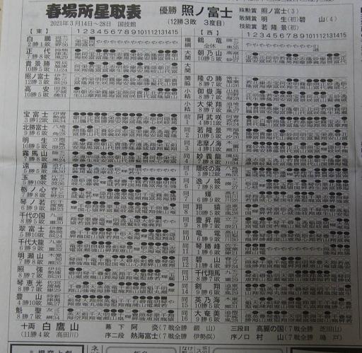 20210330・大相撲01・特大