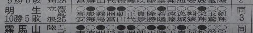 20210330・大相撲09・明生=敢闘賞