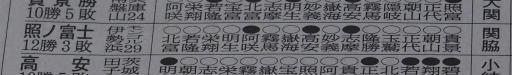 20210330・大相撲08・照ノ富士=優勝・殊勲賞