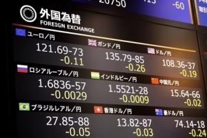 210604外国為替市場
