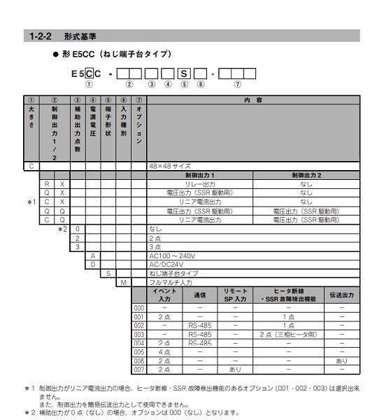 E5CC形式