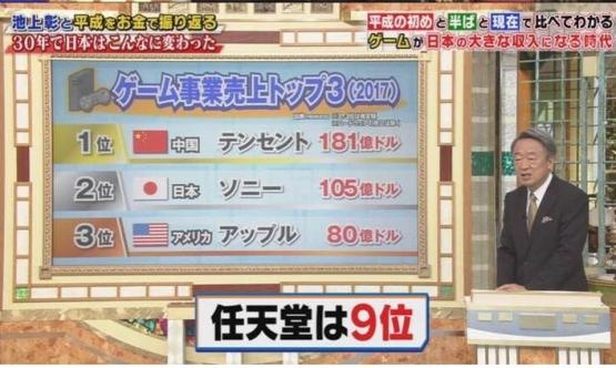 【突然の死】中国の大手ゲーム会社達「私達はゲームをボイコットする!悪影響を与えてはいけない!」
