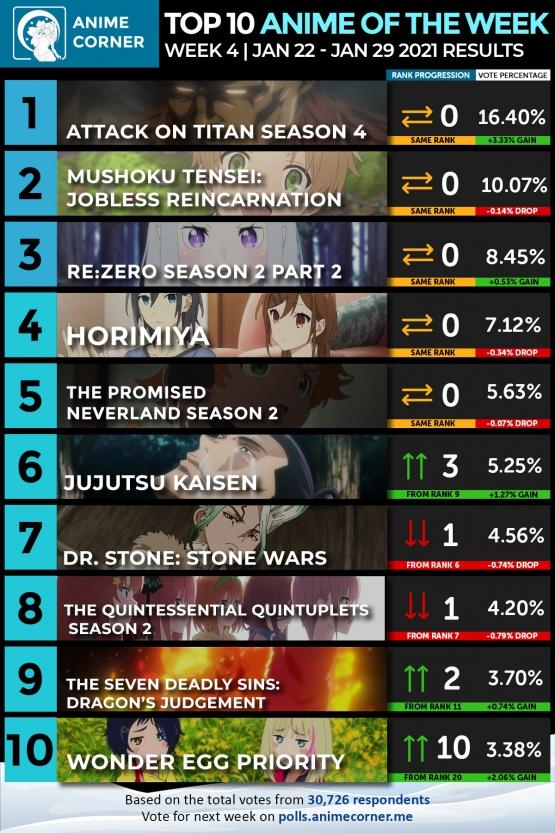Winter-2021-Anime-Rankings-Week-4-Web.jpg
